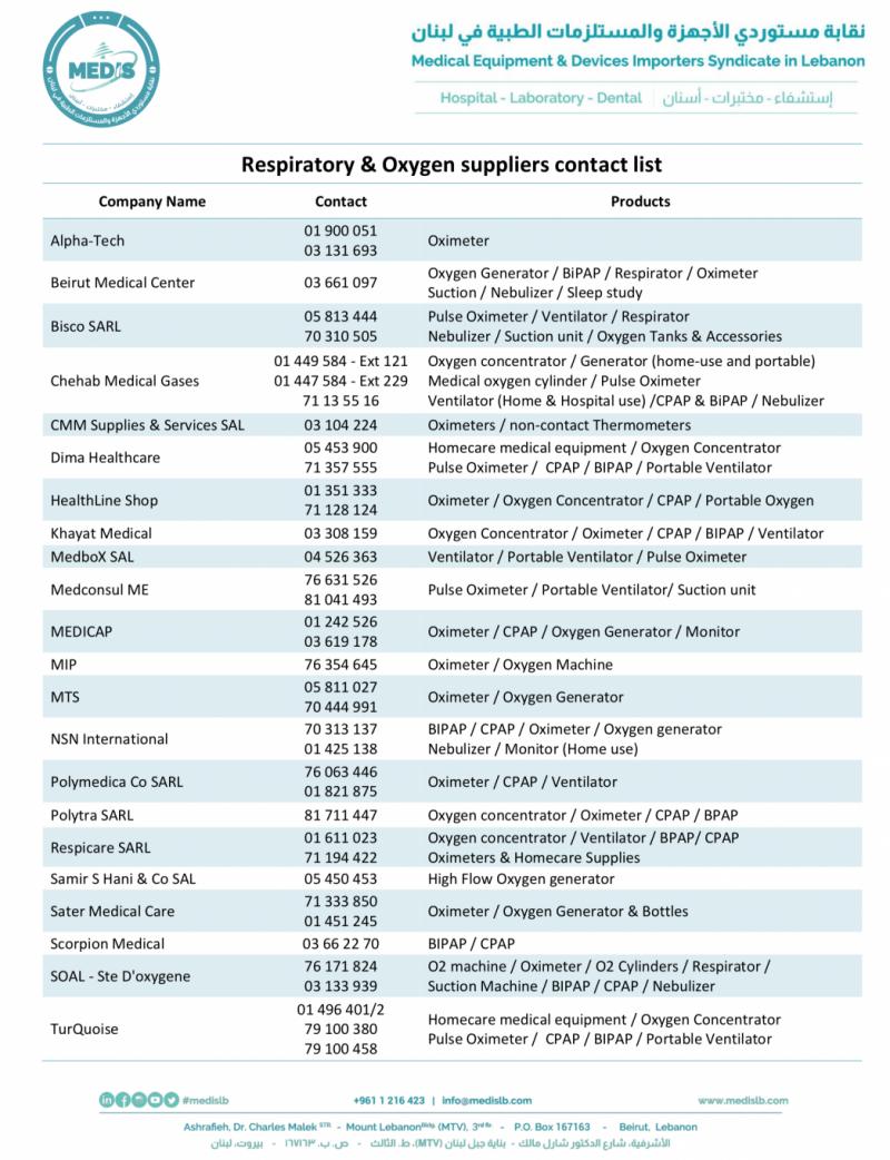 La liste des fournisseurs de générateurs d'oxygène