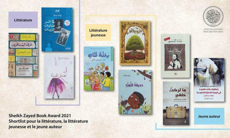 Alawiya Sobh et Dar al-Jadid, finalistes libanais du prix Sheikh Zayed Book Award