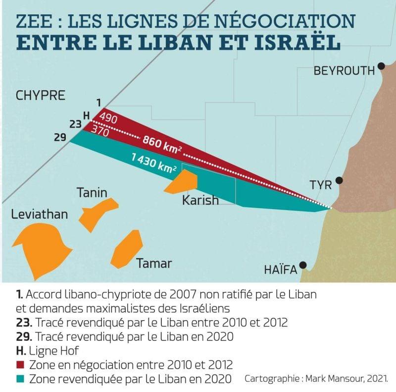 Frontières maritimes: pourquoi la délégation libanaise conteste la ligne Hof