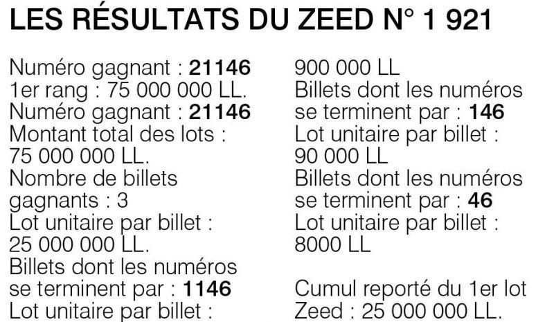 Les résultats du Zeed n° 1 921