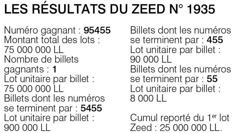 Les résultats du Zeed n° 1935