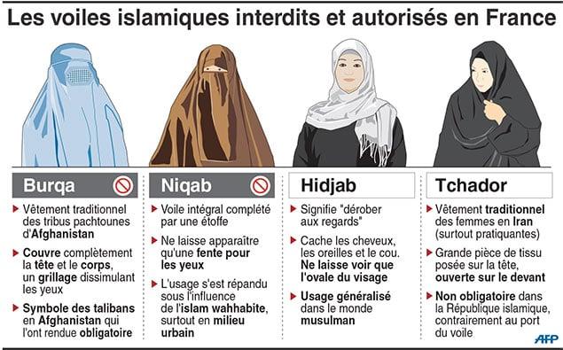 rencontre musulmans convertis