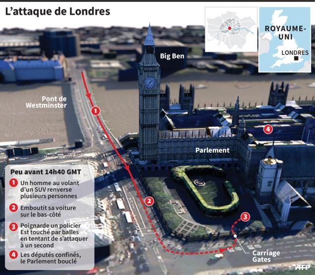 Attentat de Londres : l'assaillant était connu des services de renseignements