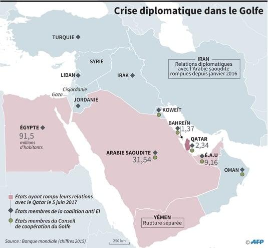 Les pays africains se positionnent dans la crise diplomatique — Qatar
