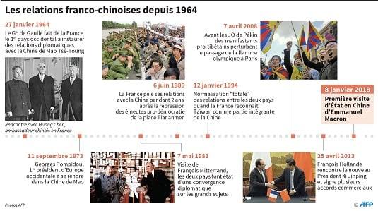 La surprenante transcription du nom d'Emmanuel Macron en chinois